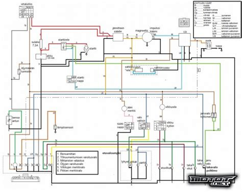 yamaha r1 wiring diagram electrical schematic