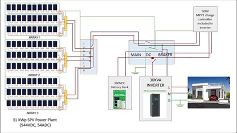 pv wiring diagram pv schematic diagram wiring diagram odicis