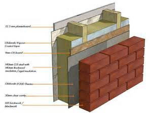 Structural Insulated Panel Home Plans about timber frame