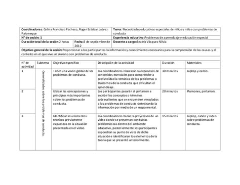 ejemplo de cartas descriptivas de educacion preescolar cartas descriptivas