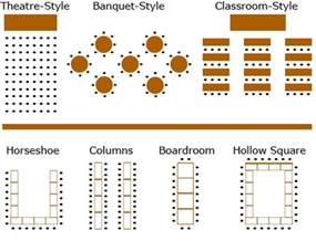 meeting room layout meeting room setup styles google search banquet room
