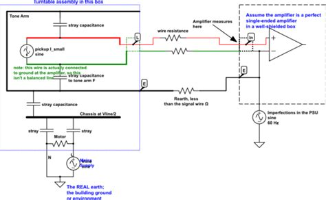 grounded wiring diagram wiring diagram