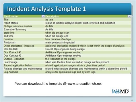 Incident Analysis Procedure And Approach Incident Post Mortem Report Template