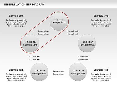 7 Inter Relationships by Interrelationship Diagram For Powerpoint Presentations