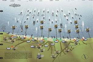 Armchair General Games D Day Landing Home