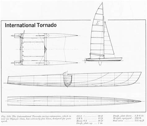 catamaran hull shape design catamaran hull shape design www topsimages