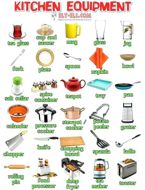 kit home design and supply south coast kitchen utensil brand name crossword top 28 brand names