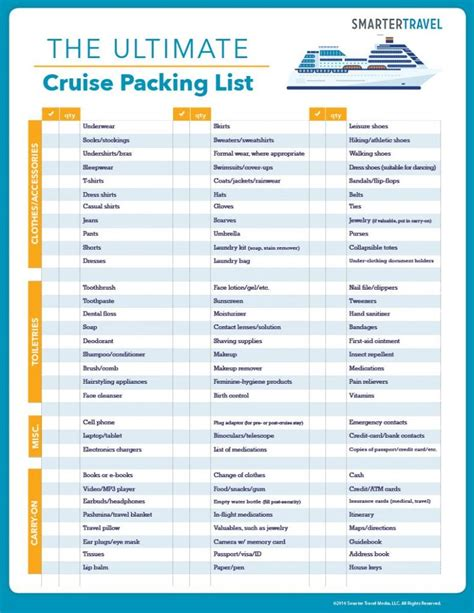printable cruise travel checklist the ultimate cruise packing list what to pack for a