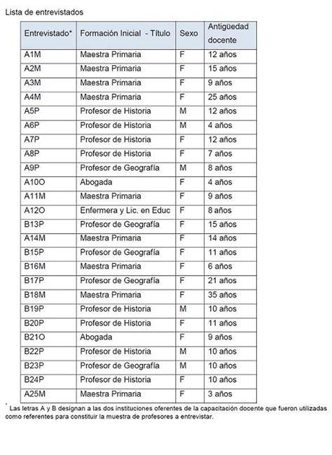 lista de trabajo apexwallpapers com lista de empleos lista de empleos hacia una pedagog 205 a