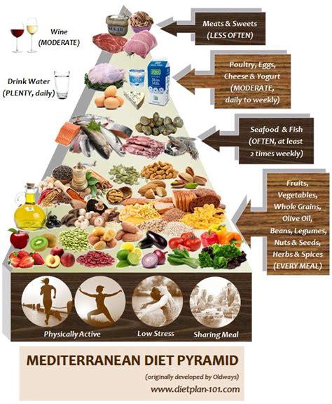 printable mediterranean diet recipes blog archives commerceposts