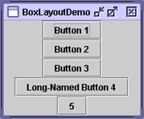swing layout manager tutorial how to use boxlayout