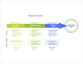 project template free project timeline template 14 free for word