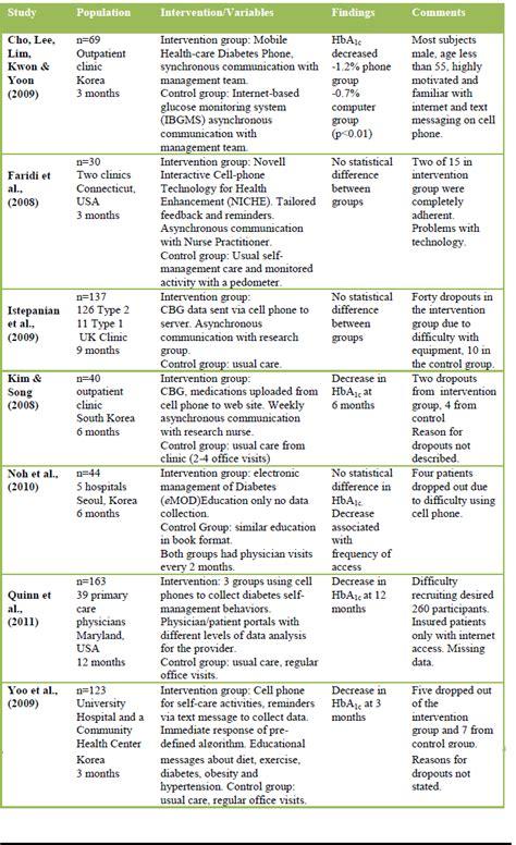 literature review matrix method fast online help