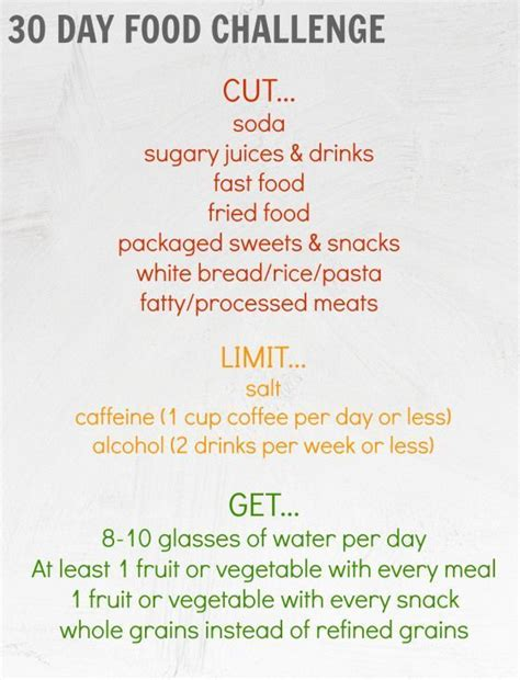 30 Day Detox Weight Loss Plan by 30 Day Food Challenge Great To Kickstart Any Weight Loss