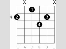 G Sharp - A Flat Major Six Guitar Chord Diagrams G Sharp Chord Guitar Finger Position