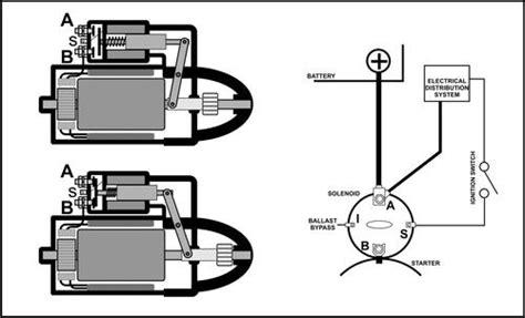 gm starter diagram gm starter solenoid wiring diagram