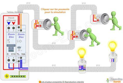 comment faire un bon diagramme pieuvre tableau electrique tl menuiserie image et conseil