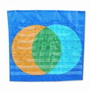 venn diagram pocket chart venn diagram with hula hoops