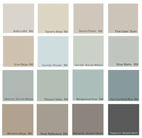 the new neutrals benjamin tips ideas on the new neutral decorating colors for today