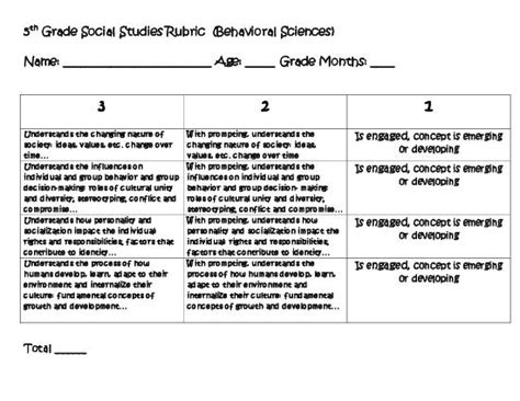 Rubric For Compare And Contrast Essay 5th Grade Cscsres