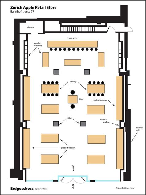 secret store floor plan search vm retail store layout an and