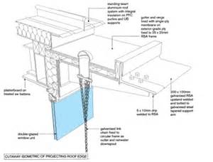flat roof overhang detail pictures to pin on