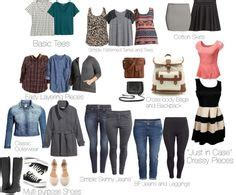College Wardrobe by College Wardrobe Essentials On College Wardrobe College Clothing And High School