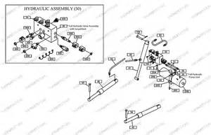 fisher snow plow wiring diagram fisher motorcycle wire harness