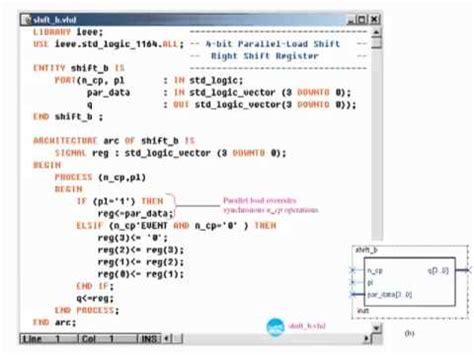 piso verilog code sec 13 06 vhdl description of shift registers youtube