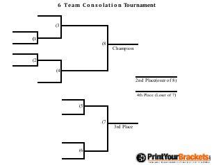 card tournament bracket template 6 team bracket template consolation tournament bracket