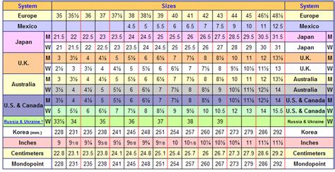 shoe size chart mexico europe shoe size chart from us shoe size 101 confessions