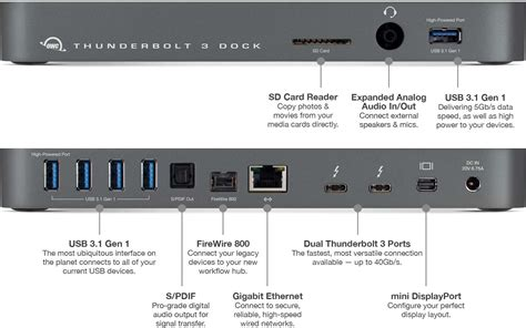 Thunderbolt Mac owc thunderbolt 3 dock