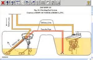 Fuel Inject System X5 2005 Bmw X5 Fuel Pressure Engine Performance Problem 2005