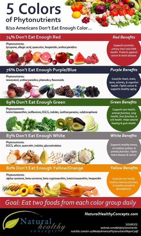 healthy colors color your plate your will thank you check out these 50