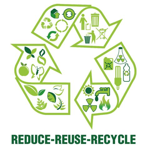 reduce reuse recycle shareonwall com reduce reuse recycle logo for kids www pixshark com