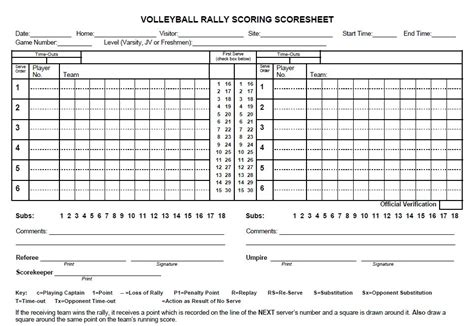 free printable volleyball score sheets volleyball score sheet templates 10 free sle