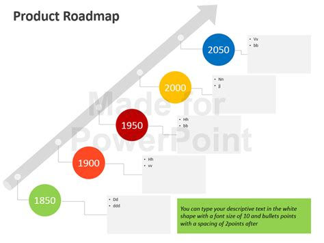 product roadmap powerpoint template editable ppt