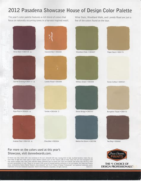 whole house color scheme home paint color palettes