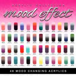 color changing acrylic nails powder liquid tips mood changing powder page 1