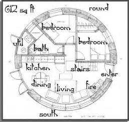 Floor Plans For Round Homes Round House Interior Layout Enhance And Avoid Pitfalls