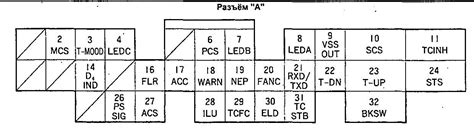 f20b pcb ecu pinout help honda tech