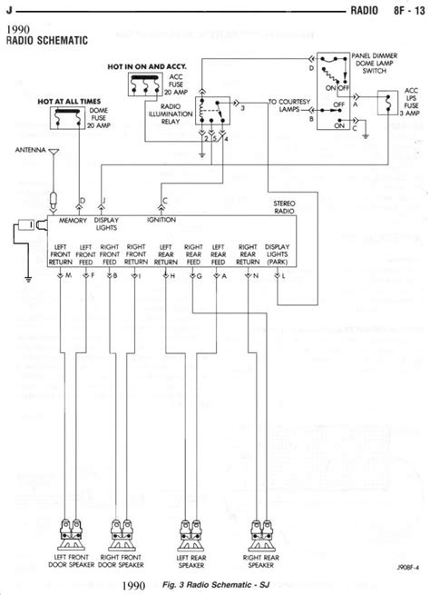 1993 jeep radio wiring diagram wiring diagram