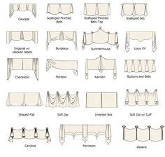types of curtains pdf tips for a lovely on proper table setting