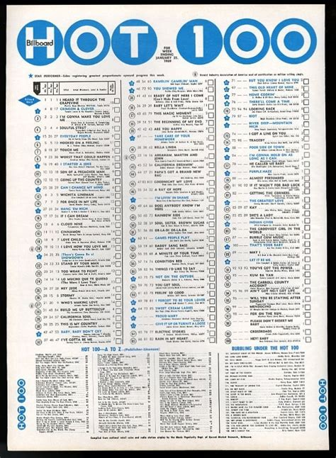 best songs charts 869 best images about billboard box and record world