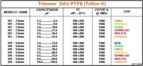 capacitor ceramico leitura capacitor ceramico leitura 28 images capacitor poli 233 ster 330nf x 250v zccp0081 casa do