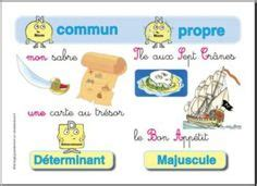 Fran 231 Ais On Pinterest Fle Atelier And Comic Strips