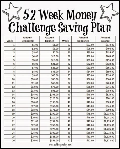 savings planner template best 25 52 week money challenge ideas that you will like
