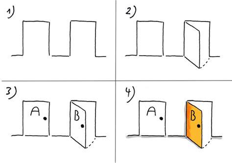 Plan Zeichnen by Bildvokabeln F 252 R Den Juristischen Alltag 21 Planen