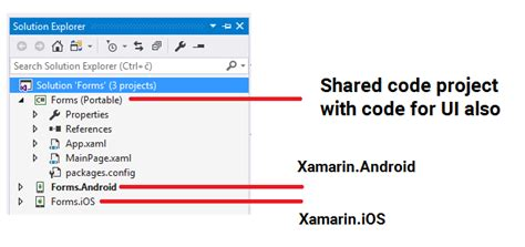c what is the difference between xamarin form s c difference between xamarin forms and xamarin cross