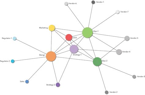 network analysis diagram critical path diagram related keywords critical path